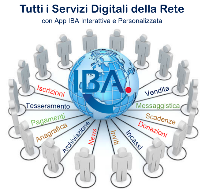IBA Associazione 4.0